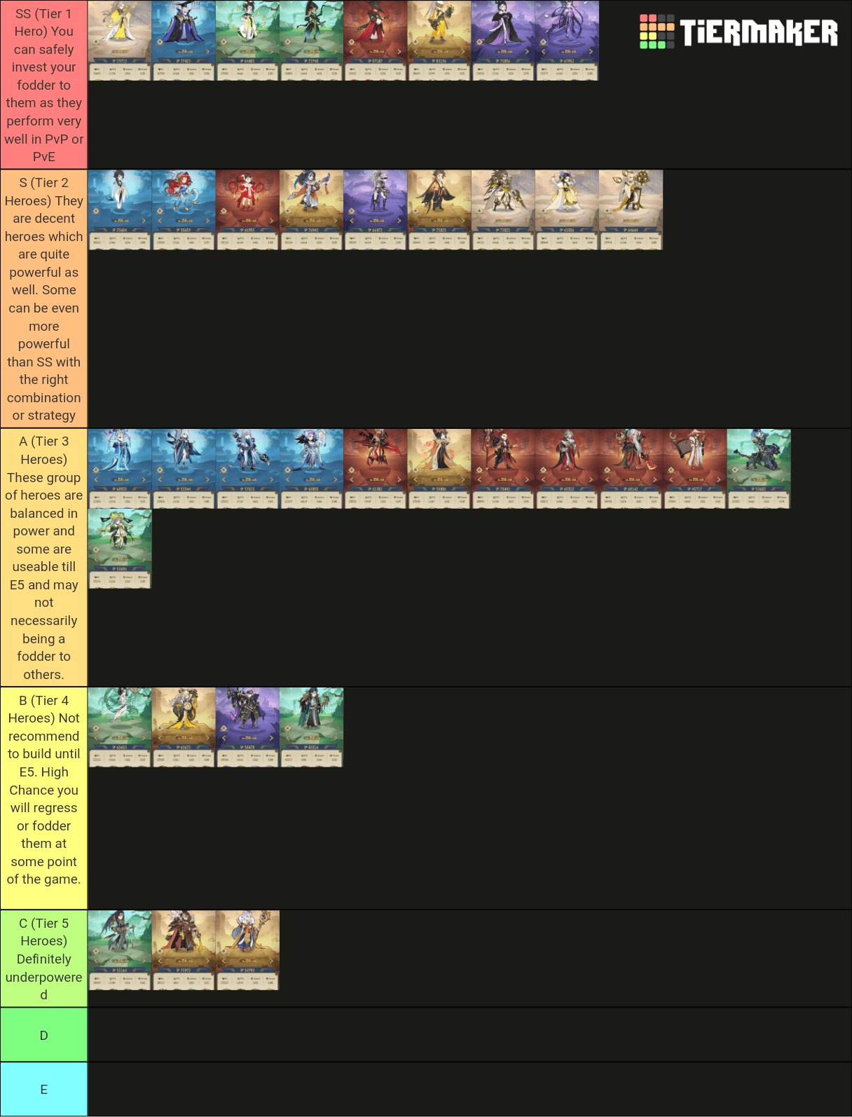 Ode To Heroes Tier List (July 2020) By EclipseChng