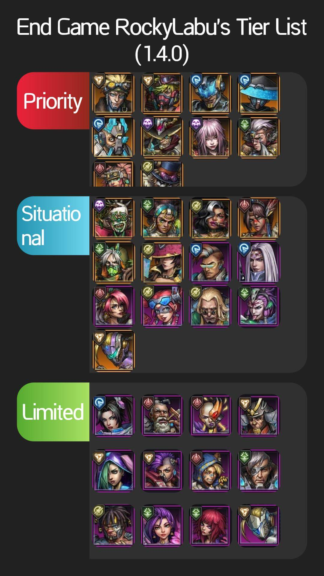 Battle Night - Beginner's Guide and Tips & Meta Tier List of Heroes